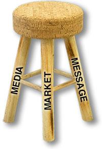 marketing-stool200-r1