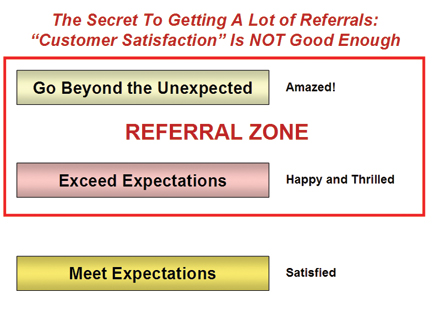 Getting Referrals